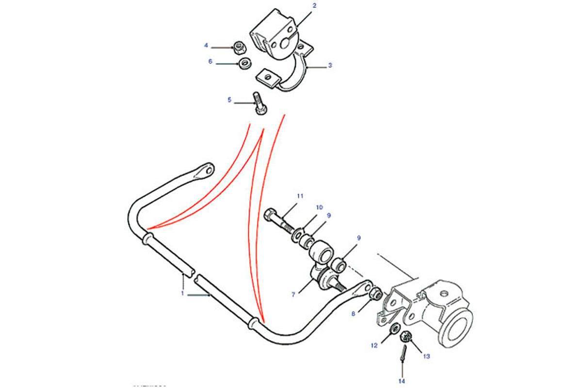 Rollbar Kit – Defender ohne Stabilisatoren